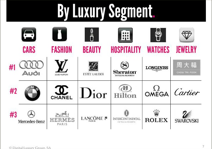 Image result for luxury watches brands